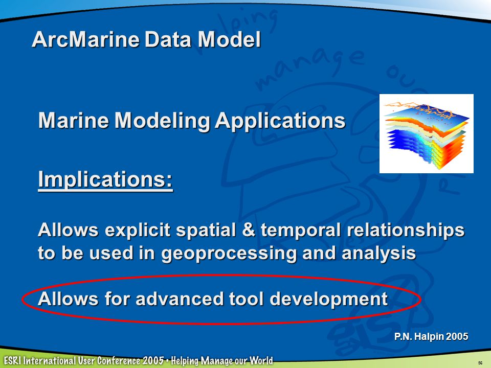 56 ArcMarine Data Model Marine Modeling Applications Implications: Allows explicit spatial & temporal relationships to be used in geoprocessing and an