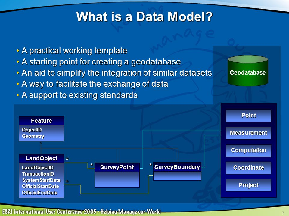 7 Whats in a Data Model Template.