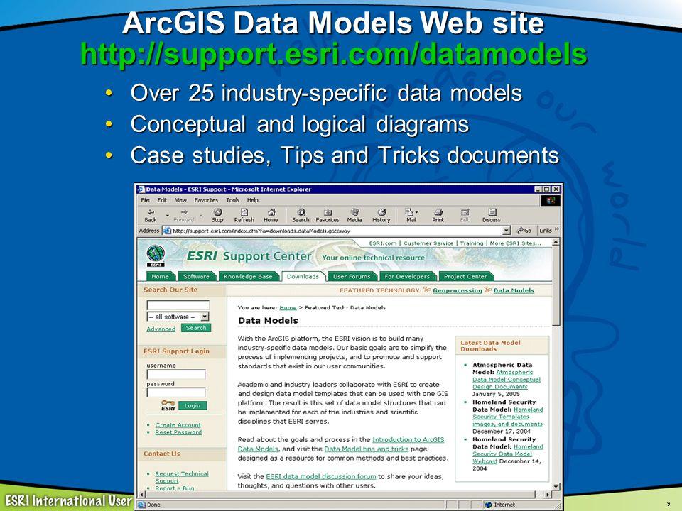 Framework and Publication of: ArcMarine Marine data model book