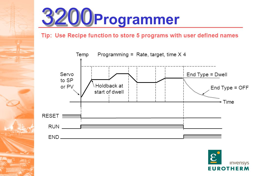 32003200 Programmer RUN Servo to SP or PV RESET Temp Time Programming = Rate, target, time X 4 End Type = Dwell End Type = OFF Holdback at start of dwell END Tip: Use Recipe function to store 5 programs with user defined names