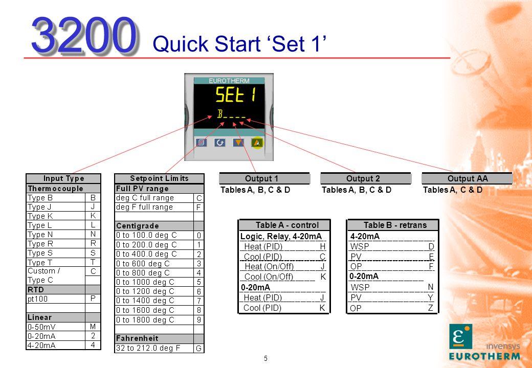 5 Quick Start Set 1 32003200