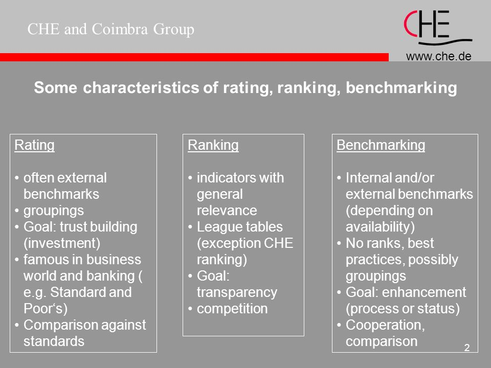 www.che.de CHE and Coimbra Group 2 Rating often external benchmarks groupings Goal: trust building (investment) famous in business world and banking ( e.g.