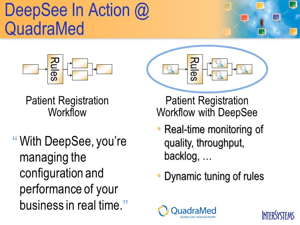 DeepSee In Action @ QuadraMed Rules Patient Registration Workflow Rules Patient Registration Workflow with DeepSee Real-time monitoring of quality, throughput, backlog, … Real-time monitoring of quality, throughput, backlog, … Dynamic tuning of rules Dynamic tuning of rules With DeepSee, youre managing the configuration and performance of your business in real time.