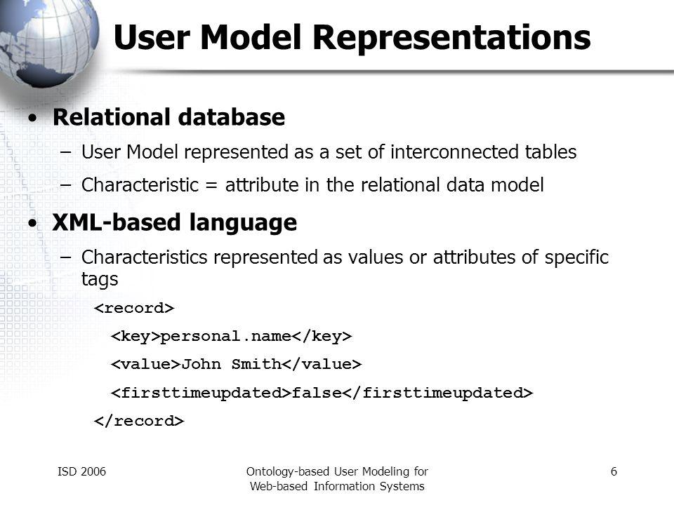 ISD 2006Ontology-based User Modeling for Web-based Information Systems 6 User Model Representations Relational database –User Model represented as a s