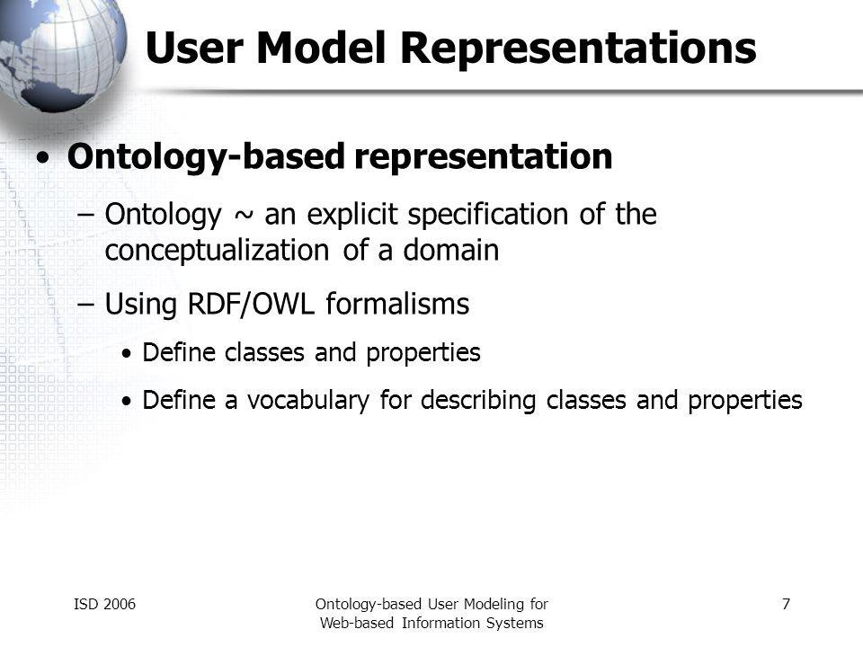 ISD 2006Ontology-based User Modeling for Web-based Information Systems 7 User Model Representations Ontology-based representation –Ontology ~ an expli