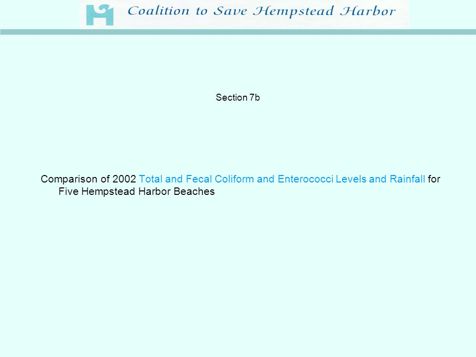 Section 7b Comparison of 2002 Total and Fecal Coliform and Enterococci Levels and Rainfall for Five Hempstead Harbor Beaches