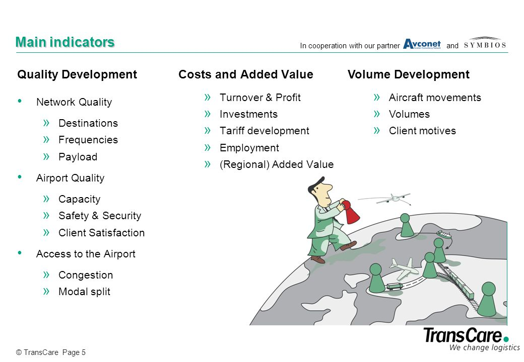 © TransCare Page 5 In cooperation with our partner and Main indicators Quality Development Network Quality » Destinations » Frequencies » Payload Airport Quality » Capacity » Safety & Security » Client Satisfaction Access to the Airport » Congestion » Modal split Costs and Added Value » Turnover & Profit » Investments » Tariff development » Employment » (Regional) Added Value Volume Development » Aircraft movements » Volumes » Client motives