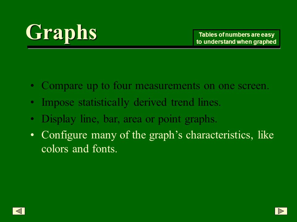 Compare up to four measurements on one screen. Impose statistically derived trend lines.