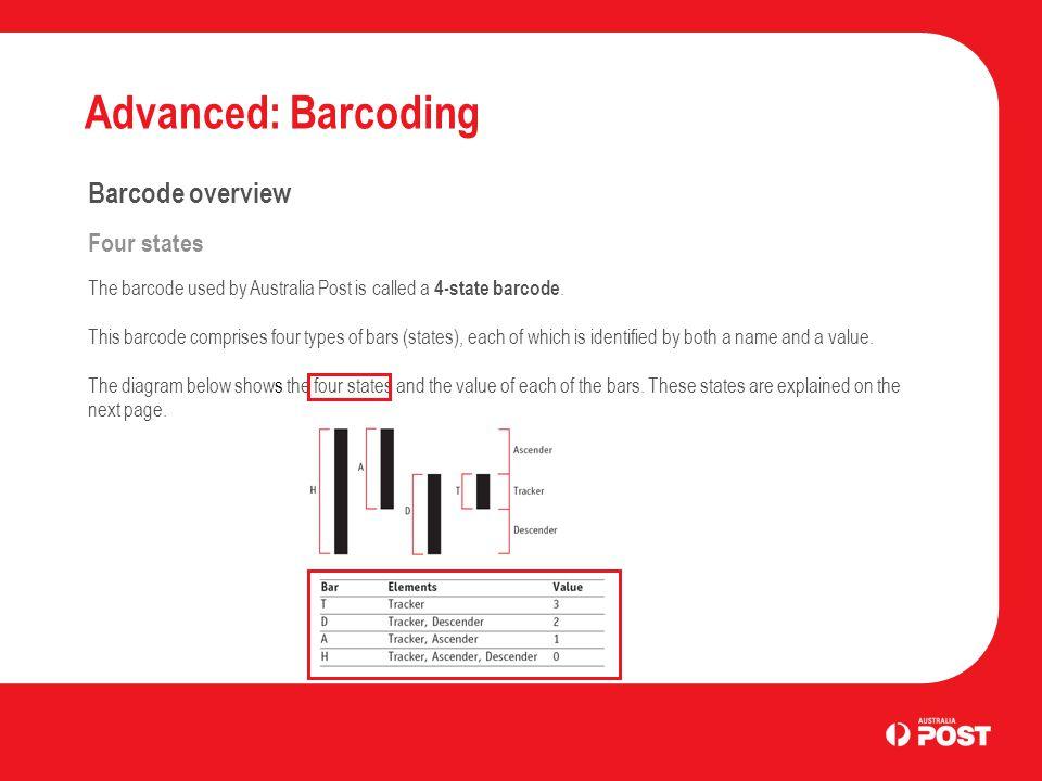 Advanced: Barcoding Barcode formats Customer barcode 3 Customer Barcode 3 (or 67 length barcode) is essentially the same as Customer Barcode 2.