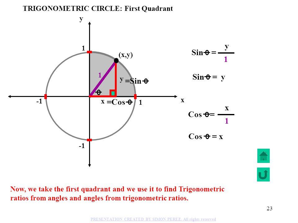 22 Ratio to Angle: asin (0.0872) =5° acos( 0.9205) =23° atan (9.5144) =84°