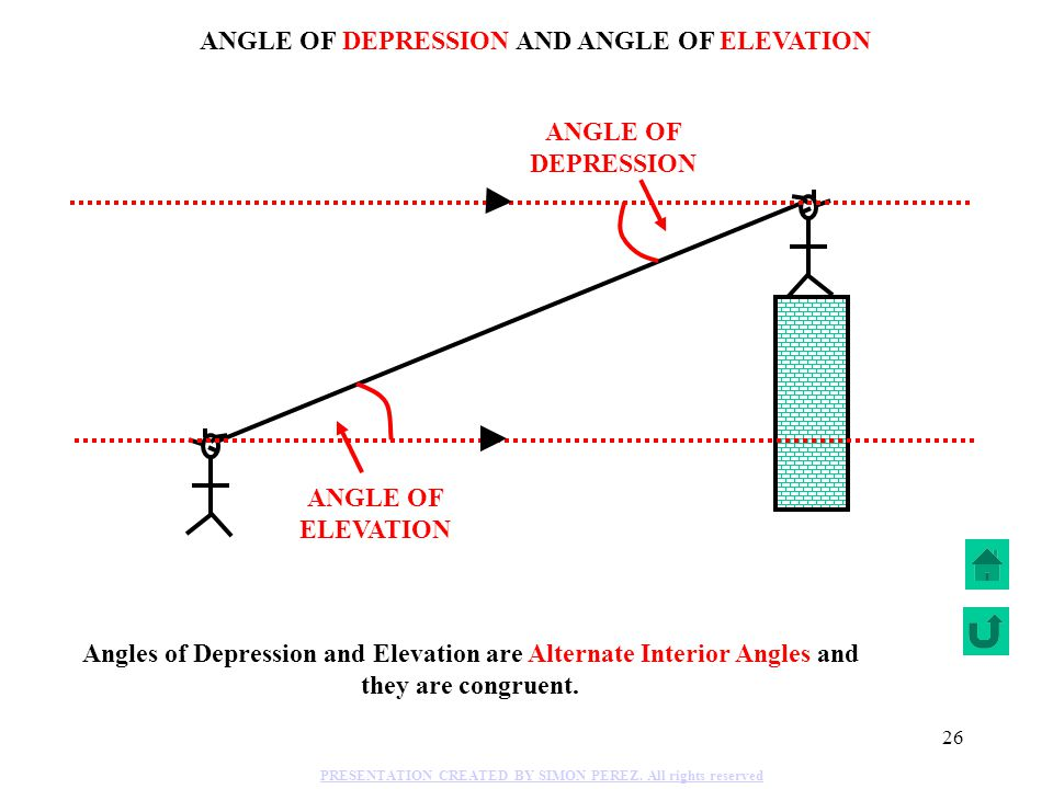 25 Sin Cos 52° Ratio to Angle: asin (0.5) =30° acos( 0.6) =52°