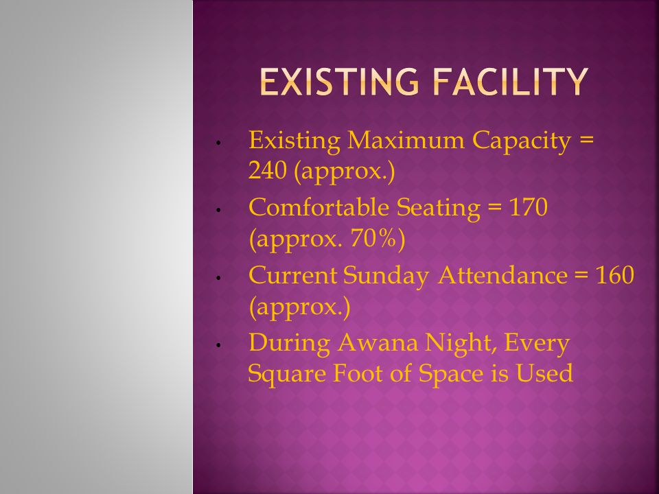 Existing Building Divided Spaces New Entry/Foyer New Sanctuary Future Gym