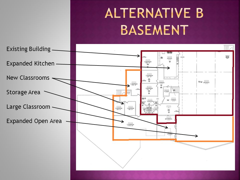 Existing Building Additional Classrooms Office Spaces Expanded Sanctuary w/o Balcony Future Gym