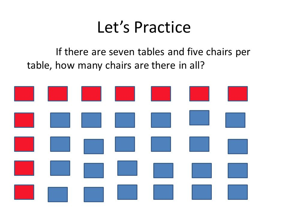 Lets Practice If there are seven tables and five chairs per table, how many chairs are there in all?