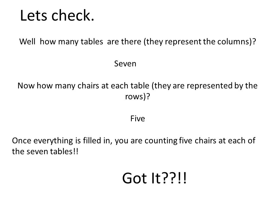 Lets check. Well how many tables are there (they represent the columns)? Seven Now how many chairs at each table (they are represented by the rows)? F