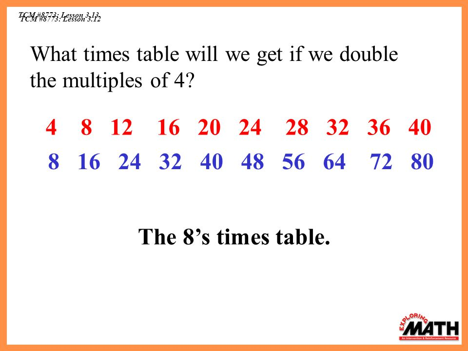 TCM #8773: Lesson 3.12 TCM #8773: Lesson 3.13 What times table will we get if we double the multiples of 4? The 8s times table. 4 8 12 16 20 24 28 32