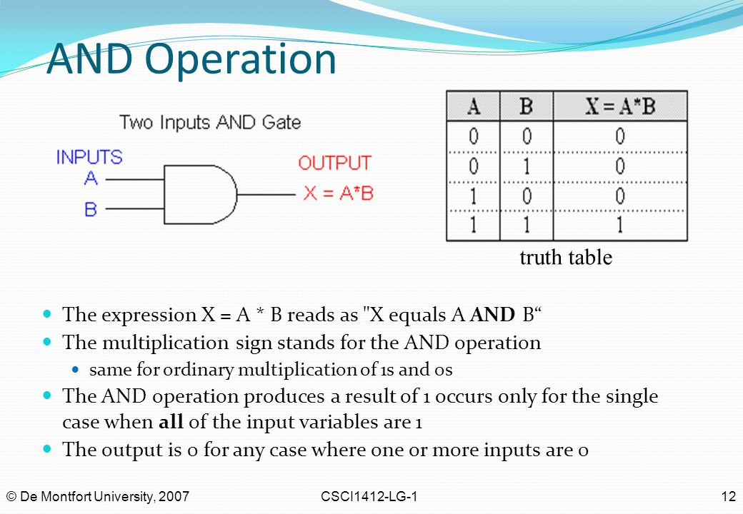 © De Montfort University, 2007CSCI1412-LG-112 AND Operation The expression X = A * B reads as