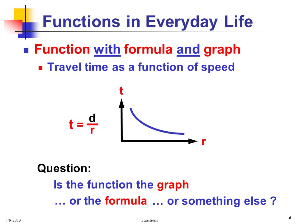7/9/2013 Functions 27 y Function Graphs f = { (x, y) | y = 2x – 1 } x (-1, -3) (1, 1) (2, 3) (3, 5) (4, 7) The Graph of f