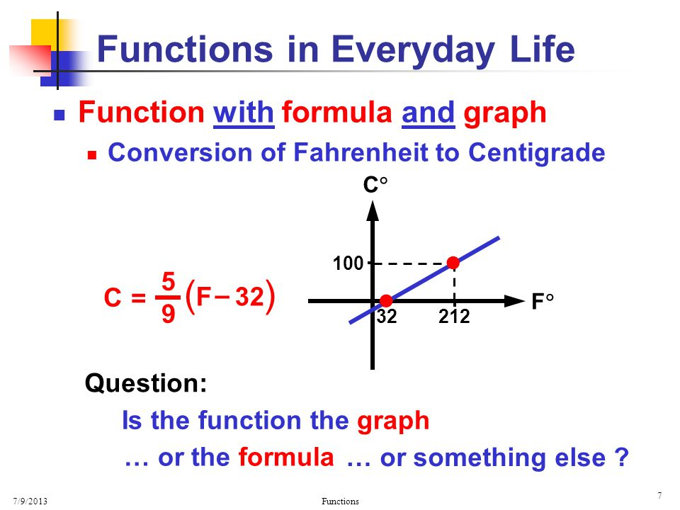 7/9/2013 Functions 38 Examples Relations A = { ( a, b ), ( c, d ), ( c, f ), ( g, b ) } Domain of A = Range of A = { a, c, g } { b, d, f }
