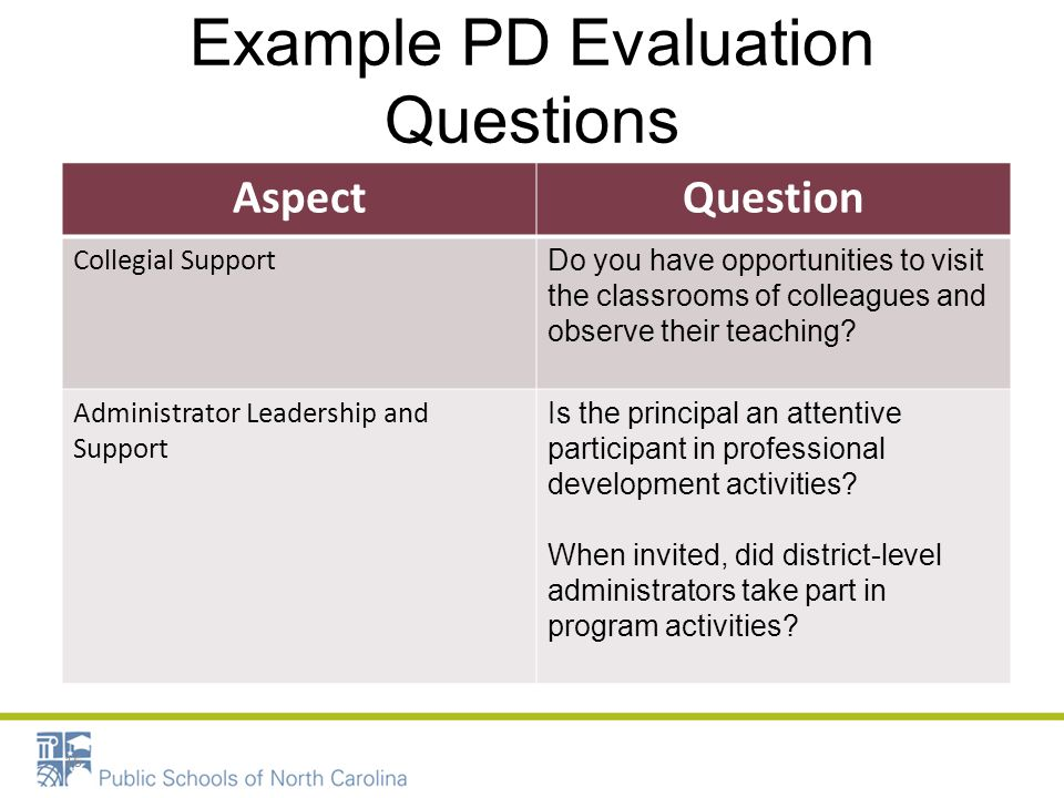 Example PD Evaluation Questions 16 AspectQuestion Collegial Support Do you have opportunities to visit the classrooms of colleagues and observe their teaching.