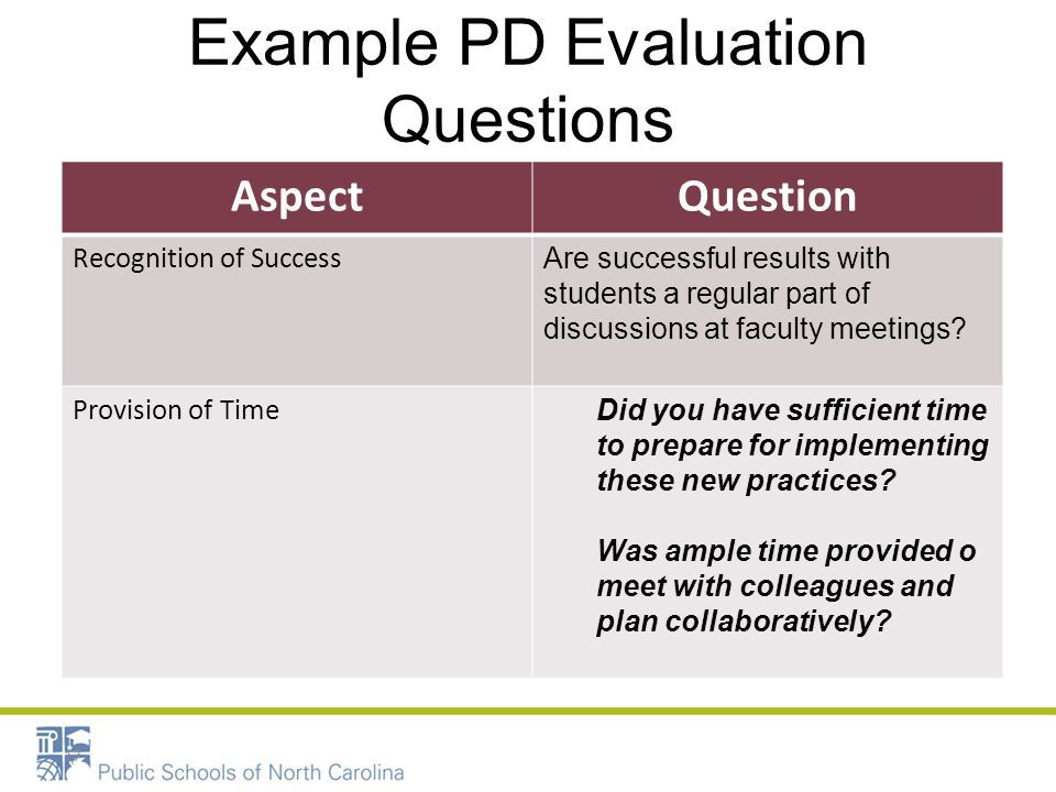 Example PD Evaluation Questions 17 AspectQuestion Recognition of Success Are successful results with students a regular part of discussions at faculty meetings.