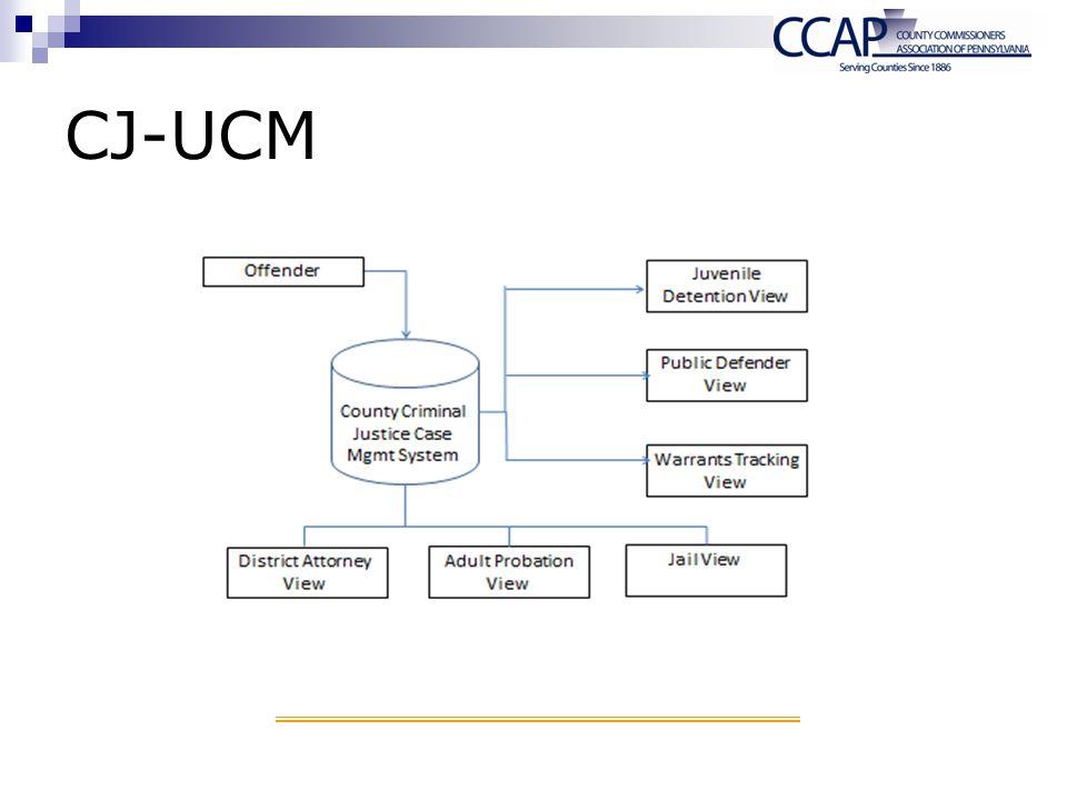 CJ-UCM