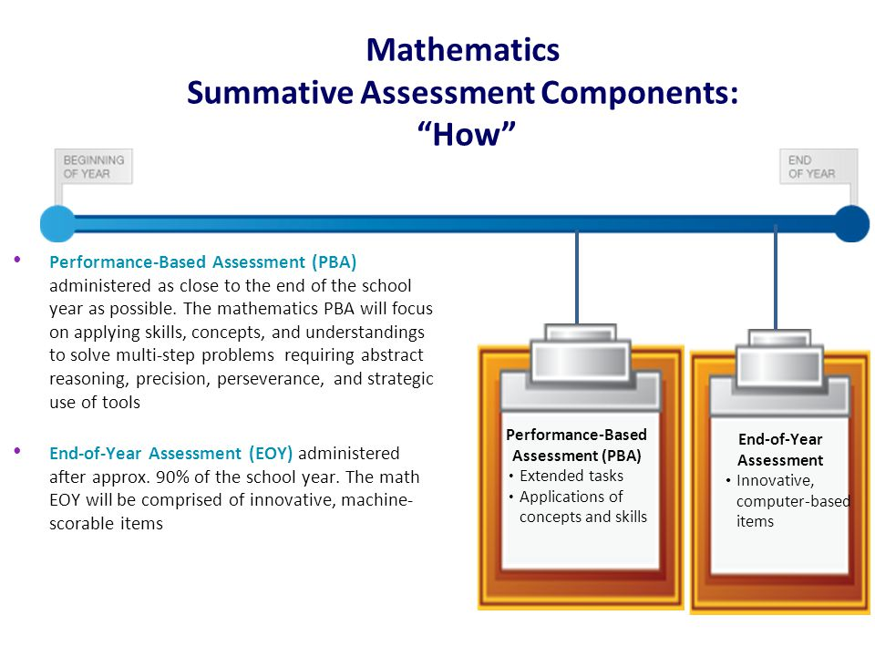 Mathematics Summative Assessment Components: How End-of-Year Assessment Innovative, computer-based items Performance-Based Assessment (PBA) Extended tasks Applications of concepts and skills Performance-Based Assessment (PBA) administered as close to the end of the school year as possible.