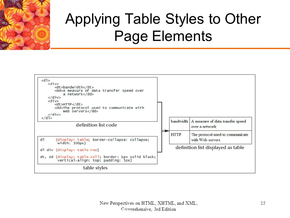 New Perspectives on HTML, XHTML, and XML, Comprehensive, 3rd Edition 15 Applying Table Styles to Other Page Elements New Perspectives on HTML and XHTML, Comprehensive