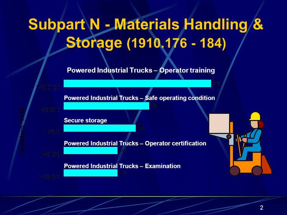 2 Subpart N - Materials Handling & Storage (1910.176 - 184) Powered Industrial Trucks – Operator training Secure storage Powered Industrial Trucks – S