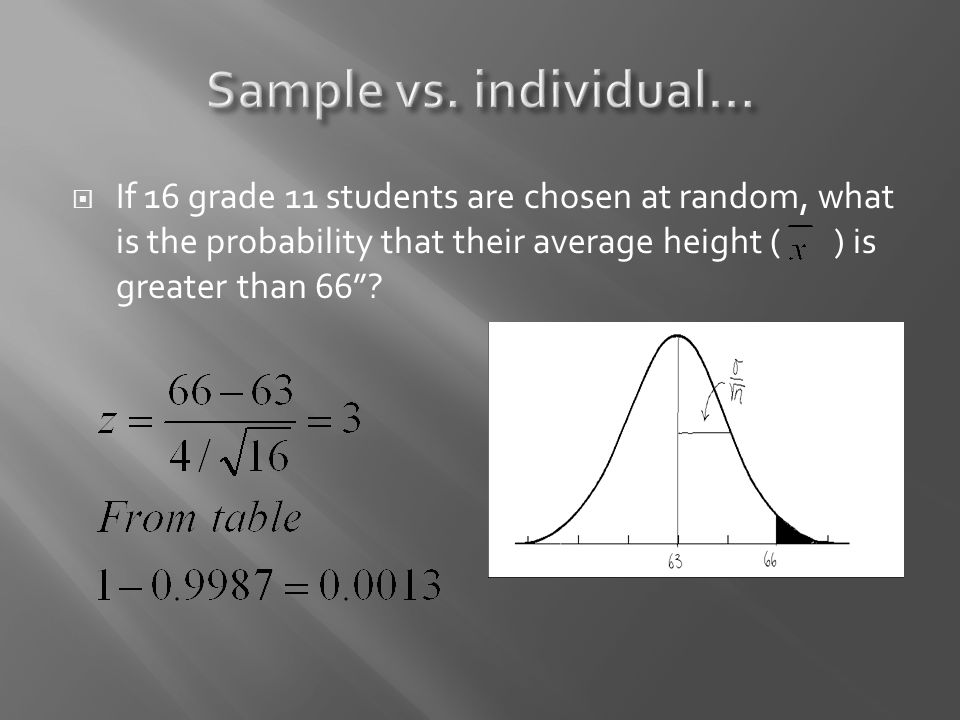 If 16 grade 11 students are chosen at random, what is the probability that their average height ( ) is greater than 66