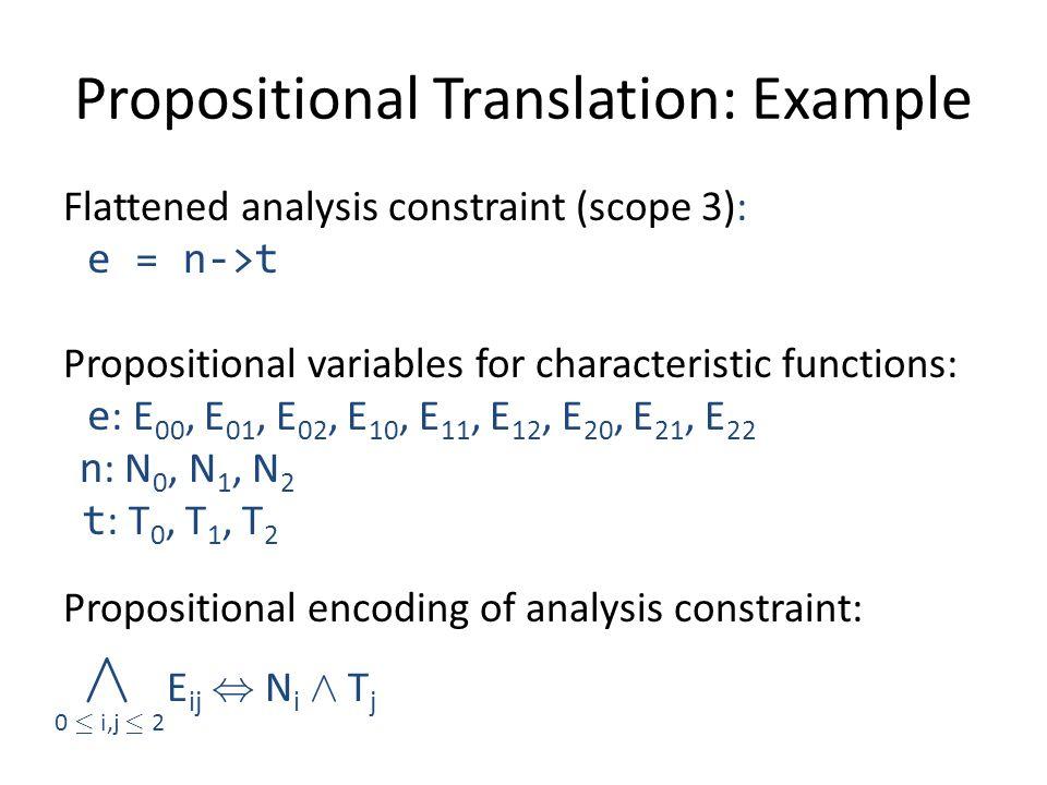 Propositional Translation: Example Flattened analysis constraint (scope 3): e = n->t Propositional variables for characteristic functions: e : E 00, E 01, E 02, E 10, E 11, E 12, E 20, E 21, E 22 n : N 0, N 1, N 2 t : T 0, T 1, T 2 Propositional encoding of analysis constraint: Æ E ij, N i Æ T j 0 · i,j · 2