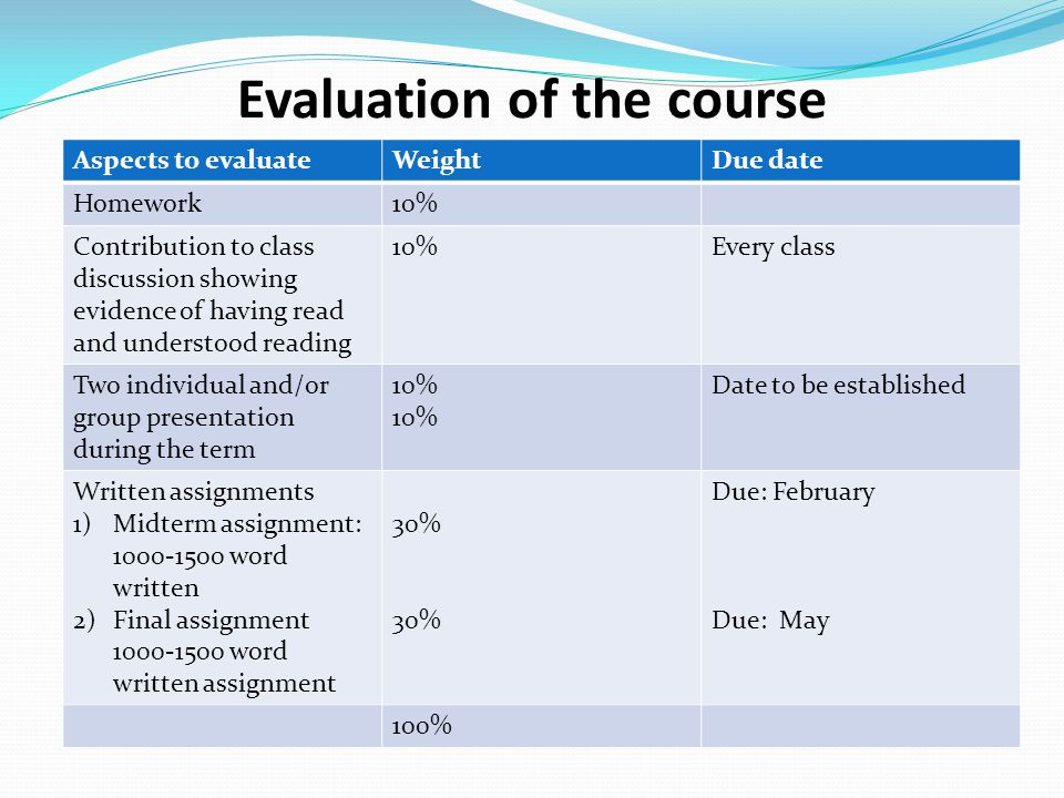 Aspects to evaluateWeightDue date Homework10% Contribution to class discussion showing evidence of having read and understood reading 10%Every class Two individual and/or group presentation during the term 10% Date to be established Written assignments 1)Midterm assignment: 1000-1500 word written 2)Final assignment 1000-1500 word written assignment 30% Due: February Due: May 100% Evaluation of the course