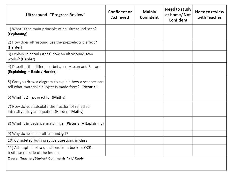 Ultrasound - Progress Review Confident or Achieved Mainly Confident Need to study at home/ Not Confident Need to review with Teacher 1) What is the main principle of an ultrasound scan.