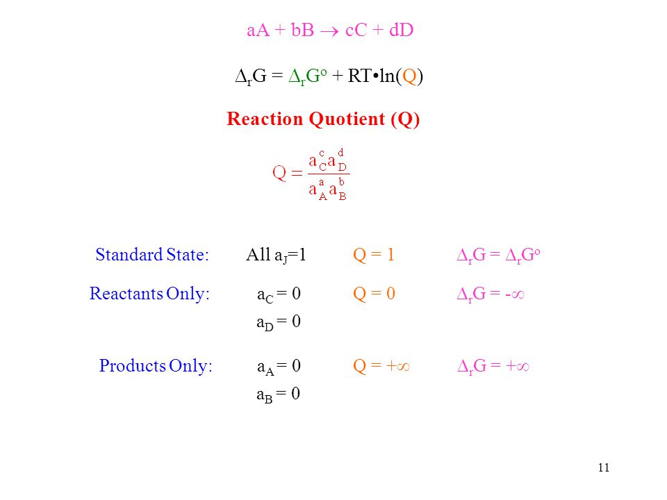11 aA + bB cC + dD r G = r G o + RTln(Q) Reaction Quotient (Q) Standard State: All a J =1 Q = 1 r G = r G o Reactants Only:Q = 0 r G = - a C = 0 a D = 0 Products Only: Q = + r G = + a A = 0 a B = 0