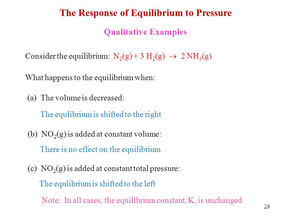 28 The Response of Equilibrium to Pressure Qualitative Examples Consider the equilibrium: N 2 (g) + 3 H 2 (g) 2 NH 3 (g) What happens to the equilibrium when: (a) The volume is decreased: (b) NO 2 (g) is added at constant volume: (c) NO 2 (g) is added at constant total pressure: The equlibrium is shifted to the right There is no effect on the equilibrium The equlibrium is shifted to the left Note: In all cases, the equilibrium constant, K, is unchanged
