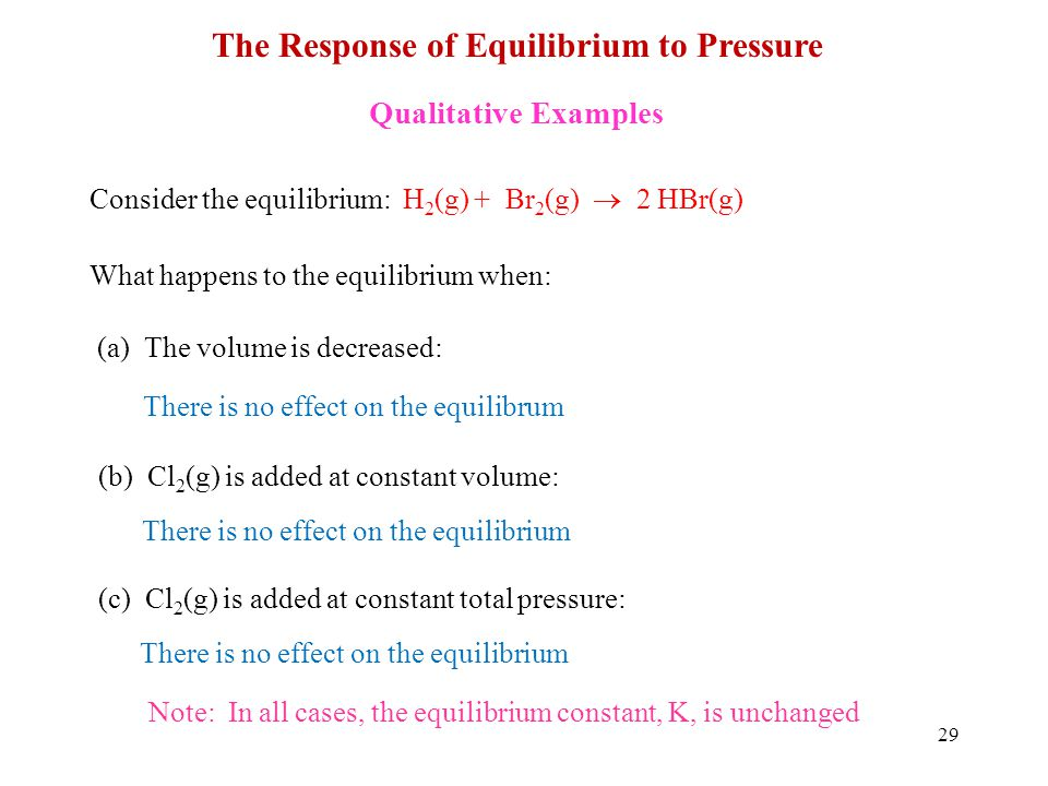 29 The Response of Equilibrium to Pressure Qualitative Examples Consider the equilibrium: H 2 (g) + Br 2 (g) 2 HBr(g) What happens to the equilibrium when: (a) The volume is decreased: (b) Cl 2 (g) is added at constant volume: (c) Cl 2 (g) is added at constant total pressure: There is no effect on the equilibrum There is no effect on the equilibrium Note: In all cases, the equilibrium constant, K, is unchanged