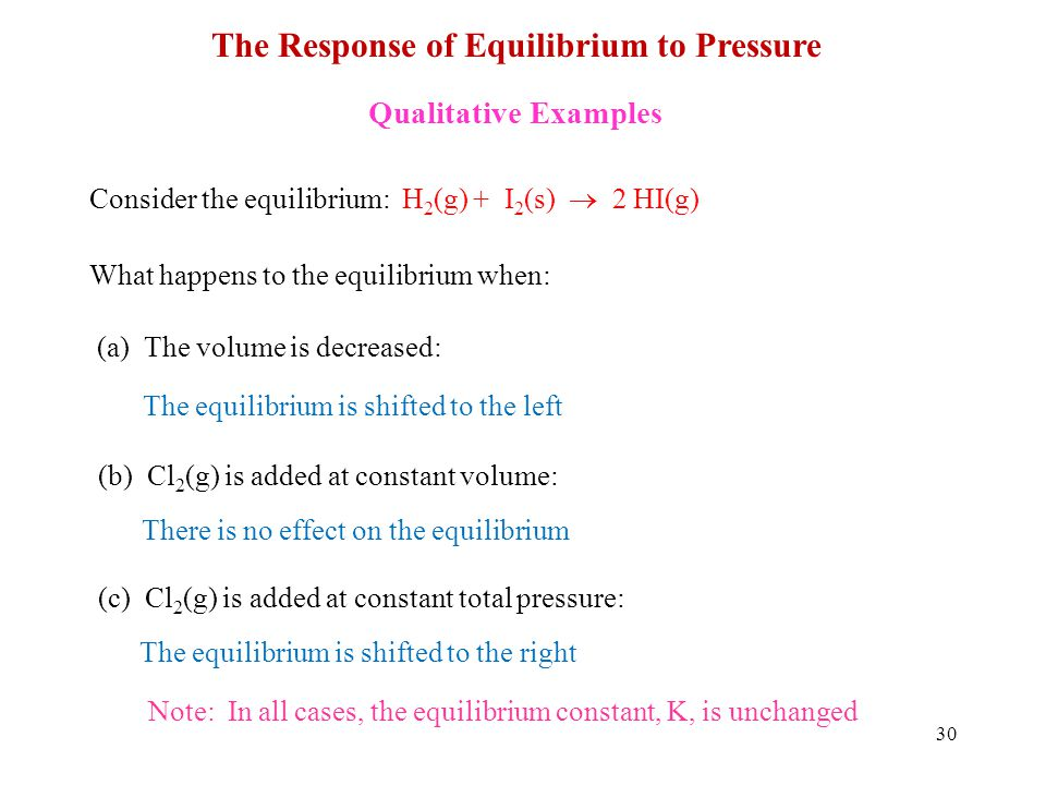 30 The Response of Equilibrium to Pressure Qualitative Examples Consider the equilibrium: H 2 (g) + I 2 (s) 2 HI(g) What happens to the equilibrium when: (a) The volume is decreased: (b) Cl 2 (g) is added at constant volume: (c) Cl 2 (g) is added at constant total pressure: The equilibrium is shifted to the left There is no effect on the equilibrium The equilibrium is shifted to the right Note: In all cases, the equilibrium constant, K, is unchanged