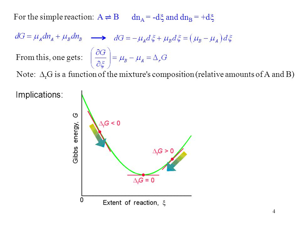 5 If: r G < 0, the forward reaction is spontaneous r G > 0, the reverse reaction is spontaneous r G = 0, the reaction is at equilibrium The reaction is exergonic The reaction is endergonic