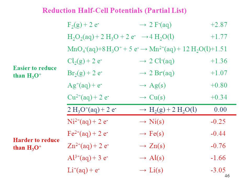 46 Reduction Half-Cell Potentials (Partial List) Easier to reduce than H 3 O + Harder to reduce than H 3 O + F 2 (g) + 2 e - 2 F - (aq) +2.87 H 2 O 2
