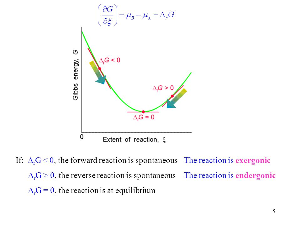 36 HOMEWORK For a given reaction, C D, the equilibrium constant is 200.