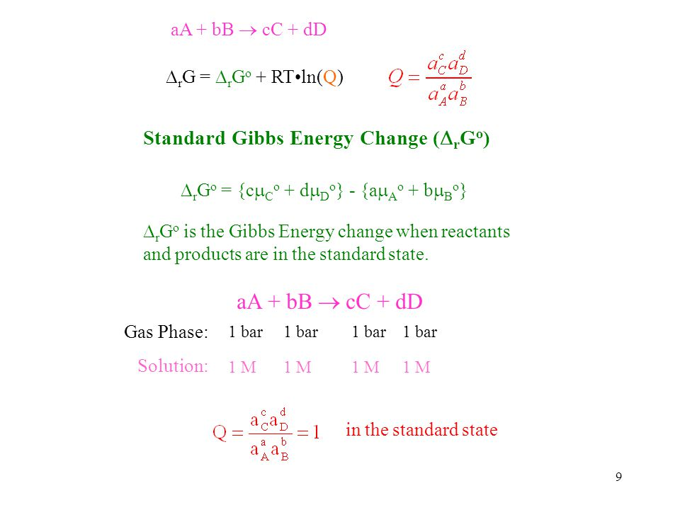 10 aA + bB cC + dD r G = r G o + RTln(Q) Reaction Quotient (Q) Gas Phase Solution Ref.