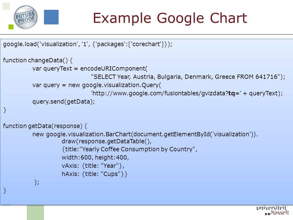 google.load('visualization', '1', {'packages':['corechart']}); function changeData() { var queryText = encodeURIComponent(