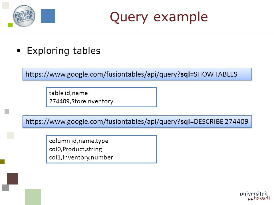 Exploring tables Query example   sql=SHOW TABLES table id,name ,StoreInventory   sql=DESCRIBE column id,name,type col0,Product,string col1,Inventory,number