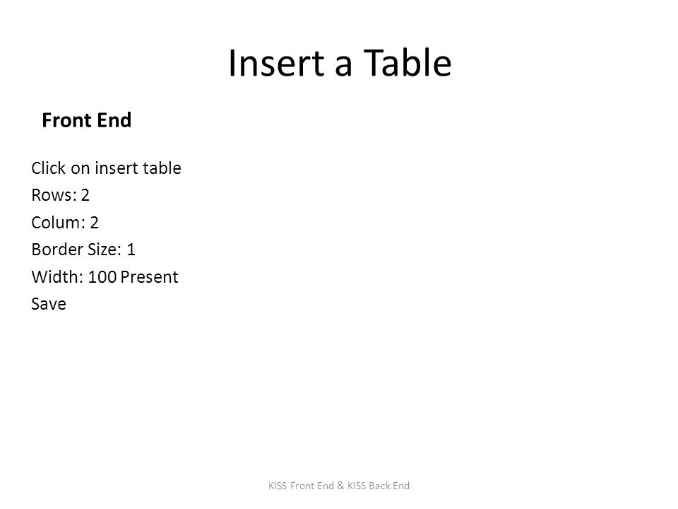 Insert a Table Front End Click on insert table Rows: 2 Colum: 2 Border Size: 1 Width: 100 Present Save KISS Front End & KISS Back End