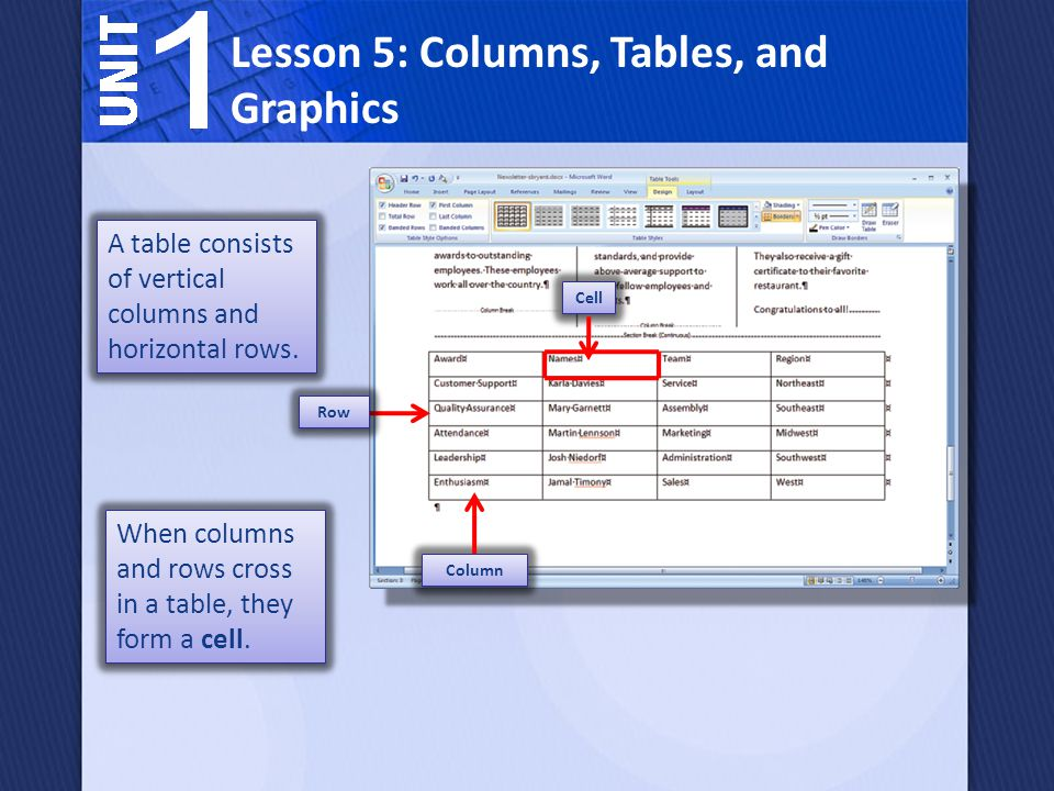 A table consists of vertical columns and horizontal rows.
