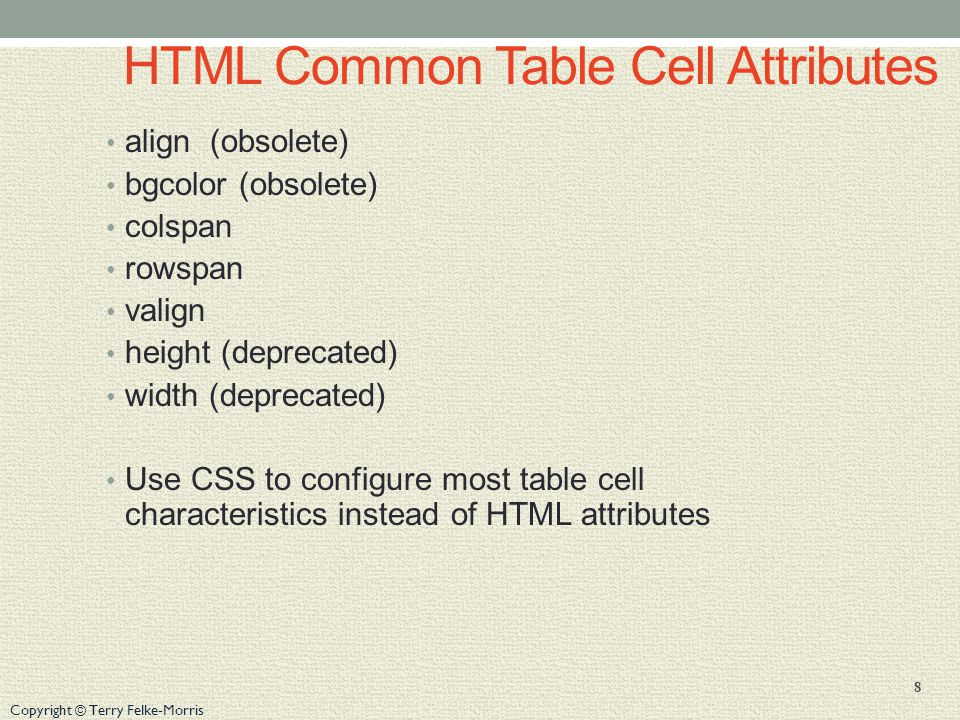 Copyright © Terry Felke-Morris HTML Common Table Cell Attributes align (obsolete) bgcolor (obsolete) colspan rowspan valign height (deprecated) width (deprecated) Use CSS to configure most table cell characteristics instead of HTML attributes 8