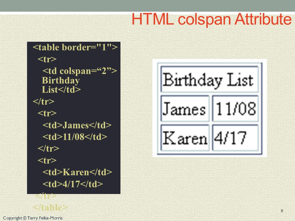Copyright © Terry Felke-Morris HTML colspan Attribute Birthday List James 11/08 Karen 4/17 9
