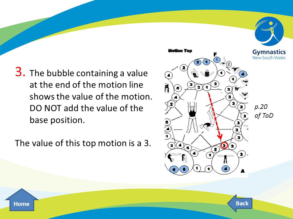 3.The bubble containing a value at the end of the motion line shows the value of the motion.