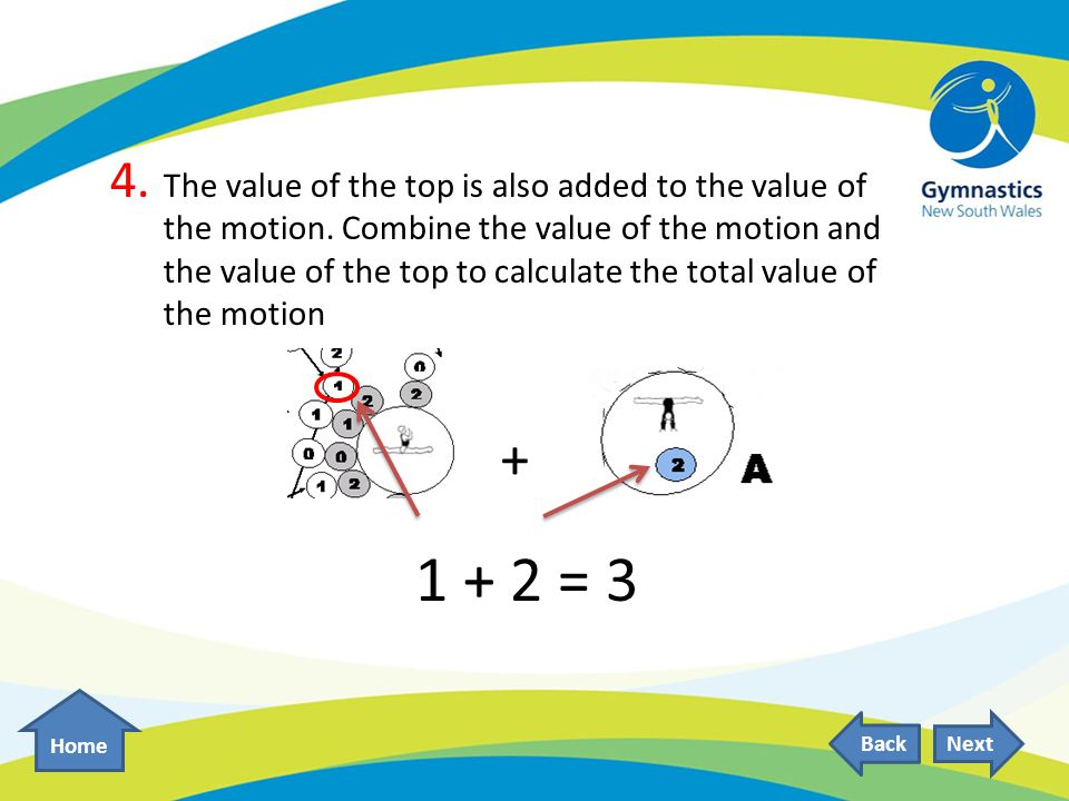 4. The value of the top is also added to the value of the motion.