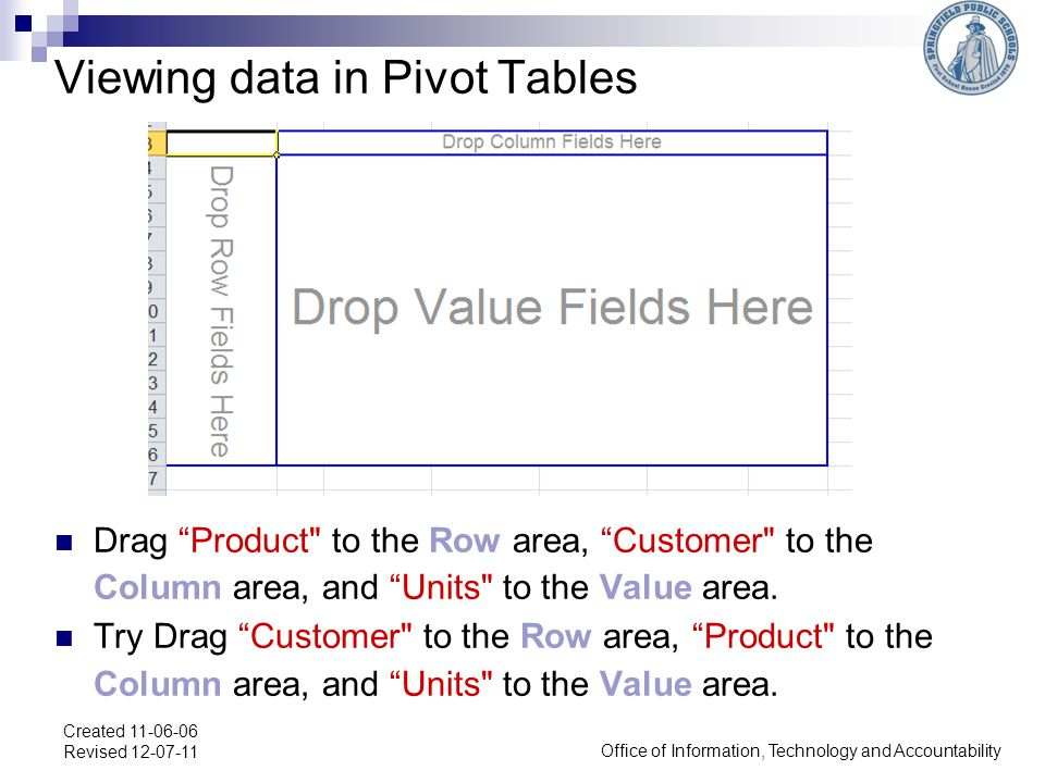 Office of Information, Technology and Accountability Created 11-06-06 Revised 12-07-11 Viewing data in Pivot Tables Drag Product to the Row area, Customer to the Column area, and Units to the Value area.